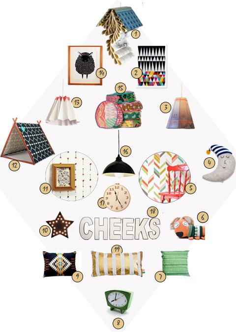 מוצרים מומלצים לעיצוב חדר הילדים